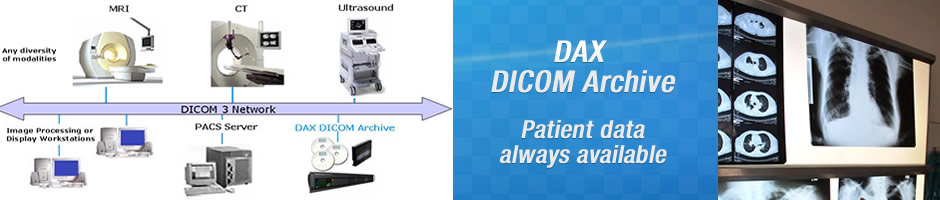 SOLUTIONS - DAX DICOM Archive - Benefits