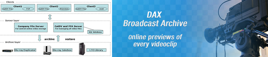 SOLUTIONS - DAX Broadcast Archive - Solution