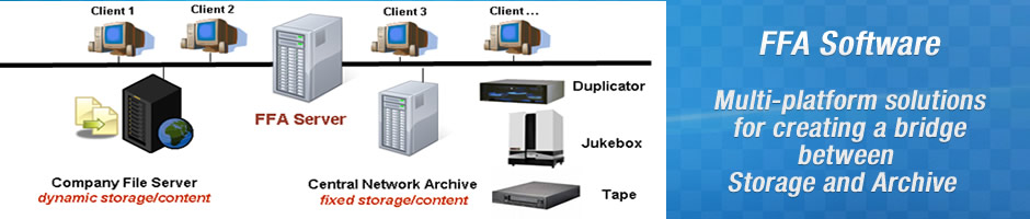 PRODUCTS - File & Folder Archive Software - Solution