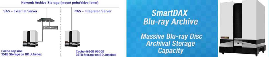 PRODUCTS - SmartDAX Blu-ray Archive - Solution